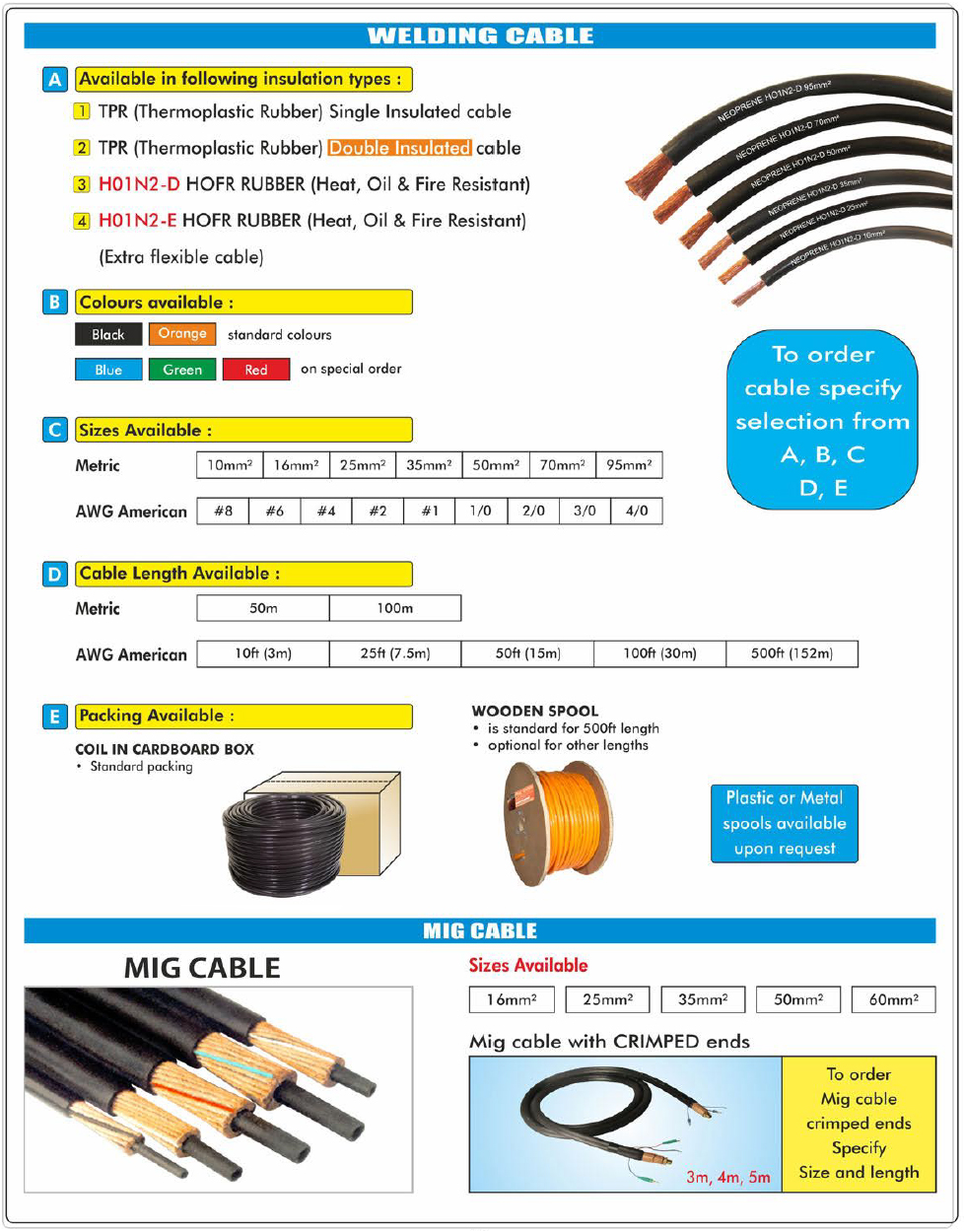 Welding Cable, Cable Kits, Mumbai, India